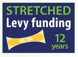 levy stretched